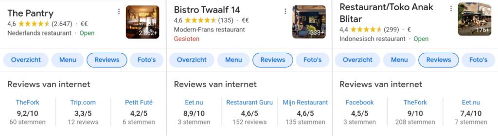Online reviews in het Google Bedrijfsprofiel