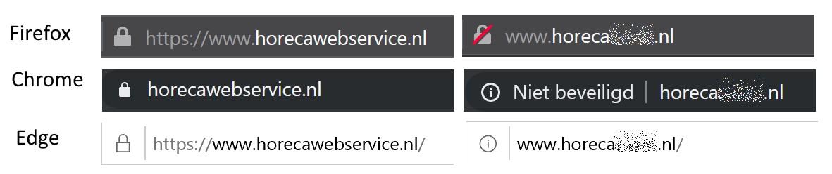 Voorbeelden van een website beveiligd met en zonder SSL certificaat in verschillende webbrowsers